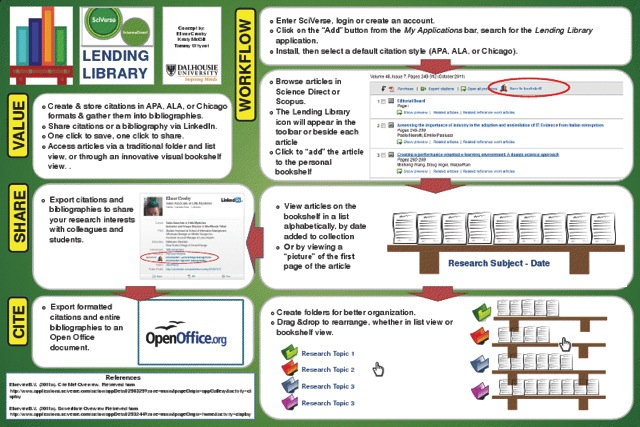 The Lending Library Concept